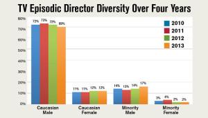 TV Diversity
